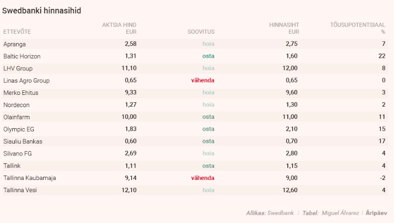 Screen Shot 2017-12-03 at 13.49.16